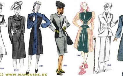 Fashion Change 1940-1949