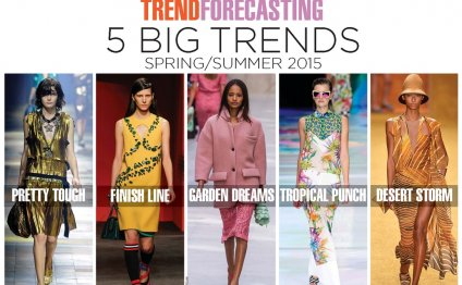 Fashion trends Summer 2015